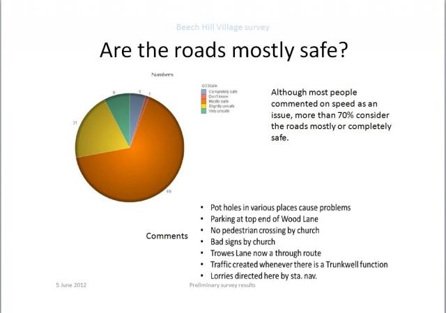 Are the roads mostly safe?